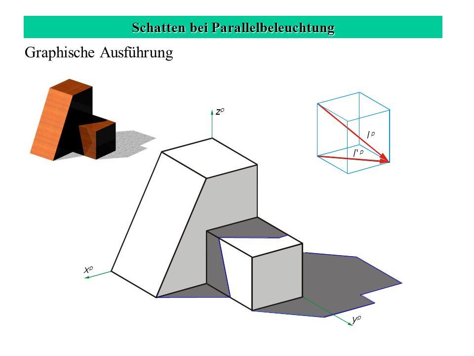 Schatten bei Parallelbeleuchtung