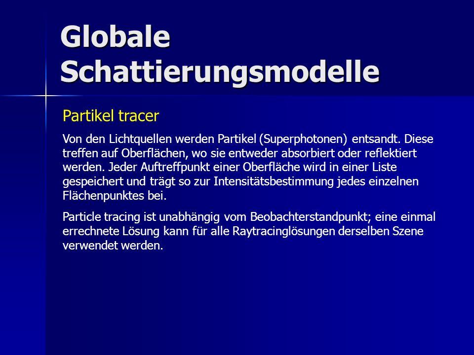 Globale Schattierungsmodelle