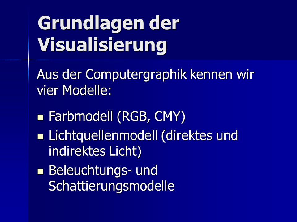 Grundlagen der Visualisierung