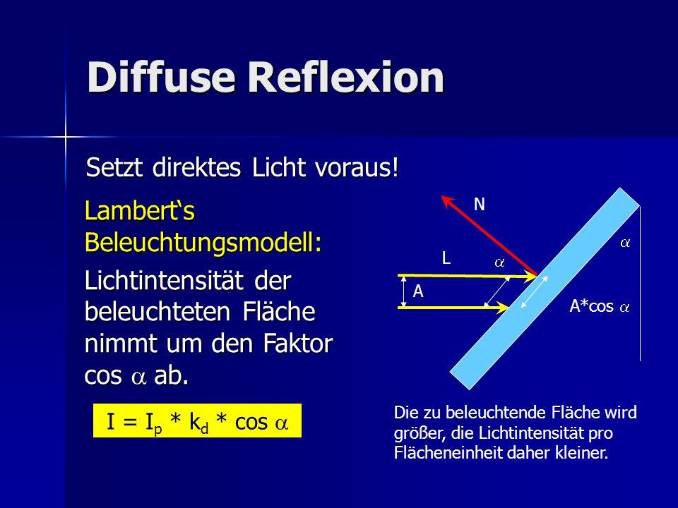 Diffuse Reflexion Setzt direktes Licht voraus!