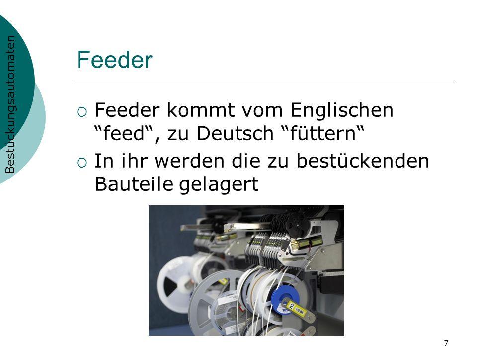Feeder Feeder kommt vom Englischen feed , zu Deutsch füttern