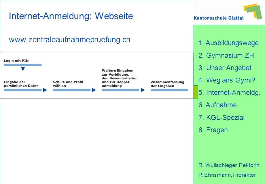 Internet-Anmeldung: Webseite