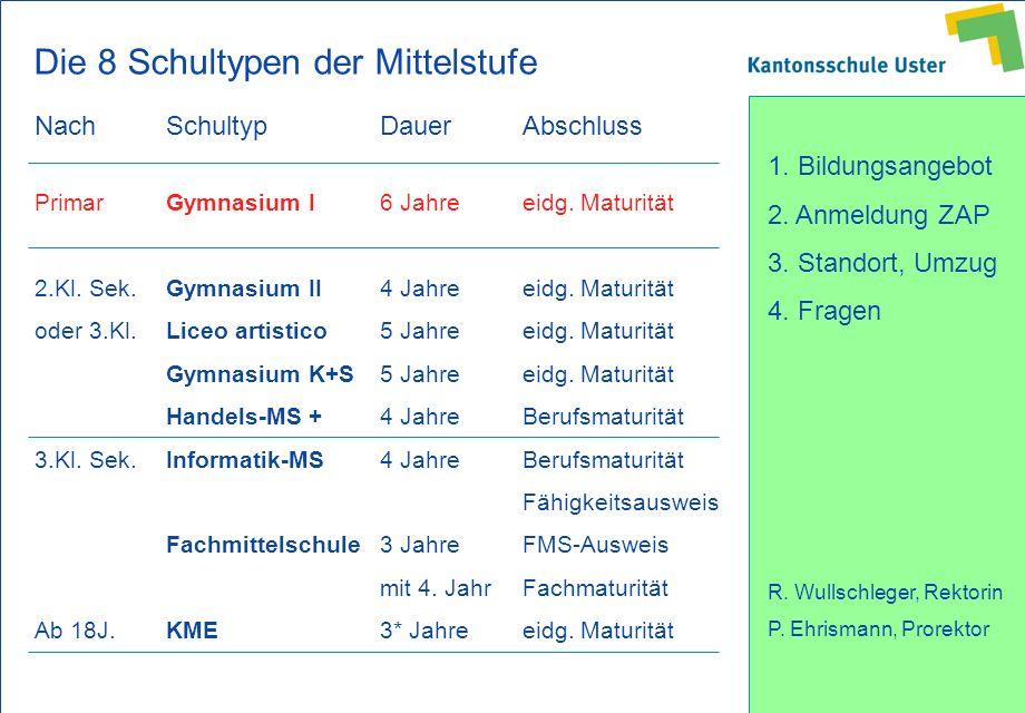 Die 8 Schultypen der Mittelstufe