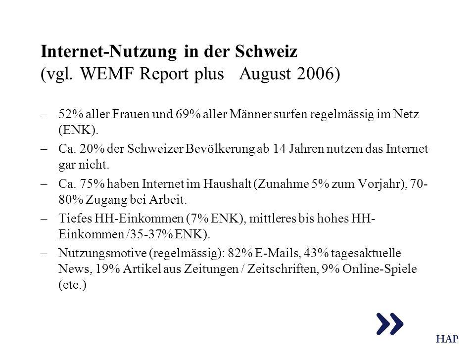 Internet-Nutzung in der Schweiz (vgl. WEMF Report plus August 2006)