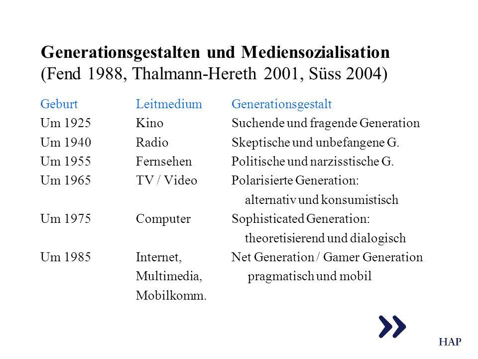 Generationsgestalten und Mediensozialisation (Fend 1988, Thalmann-Hereth 2001, Süss 2004)