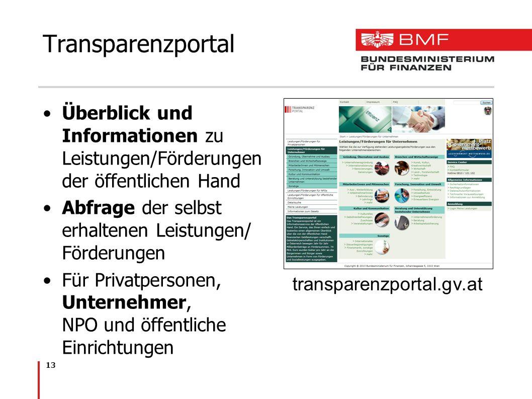 Transparenzportal Überblick und Informationen zu Leistungen/Förderungen der öffentlichen Hand. Abfrage der selbst erhaltenen Leistungen/ Förderungen.
