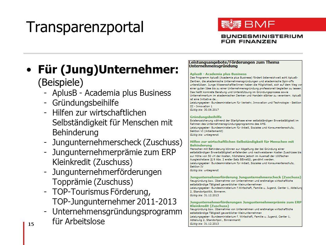 Transparenzportal Für (Jung)Unternehmer: (Beispiele)