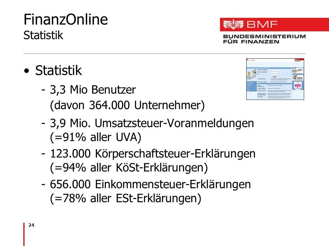 FinanzOnline Statistik