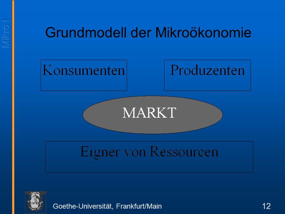 Grundmodell der Mikroökonomie