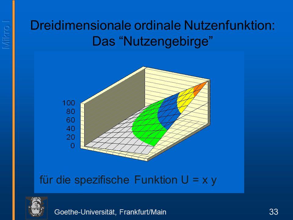 Dreidimensionale ordinale Nutzenfunktion: Das Nutzengebirge