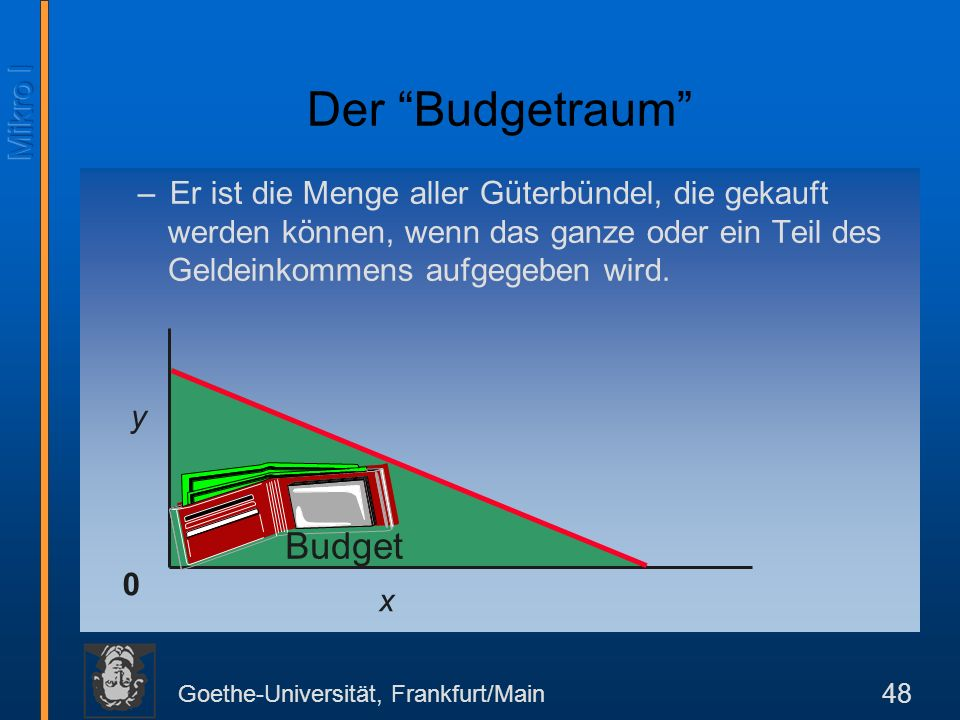 Der Budgetraum Budget