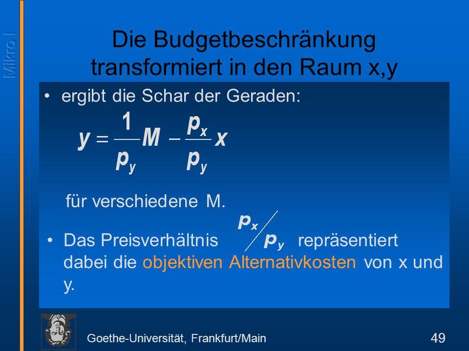 Die Budgetbeschränkung transformiert in den Raum x,y