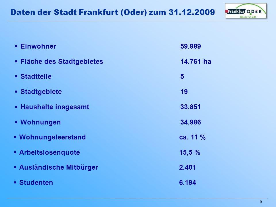 Daten der Stadt Frankfurt (Oder) zum 31.12.2009