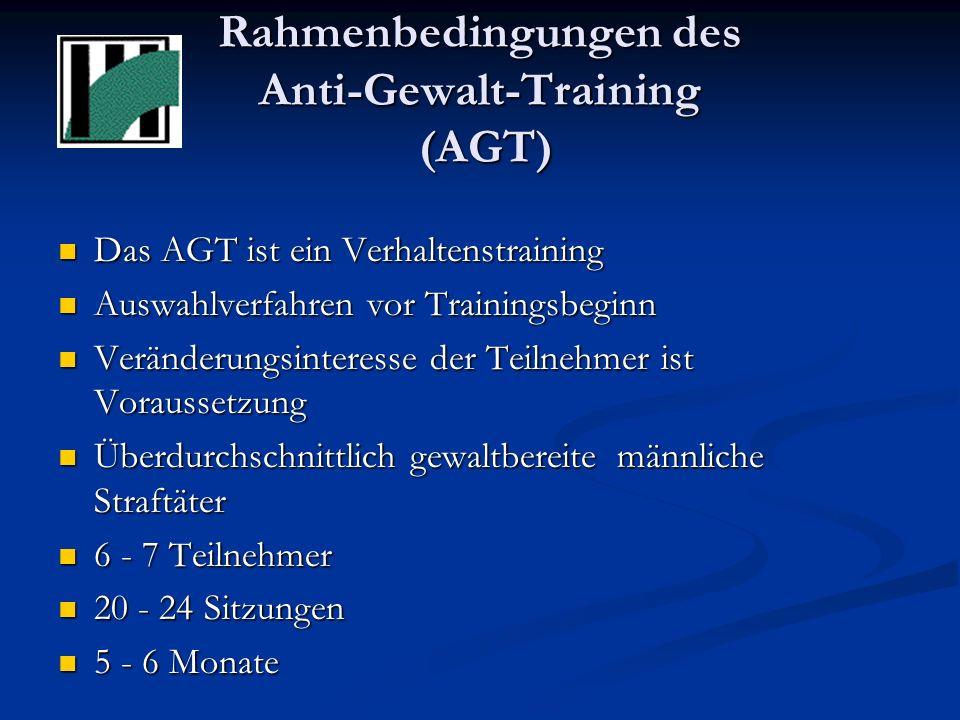 Rahmenbedingungen des Anti-Gewalt-Training (AGT)