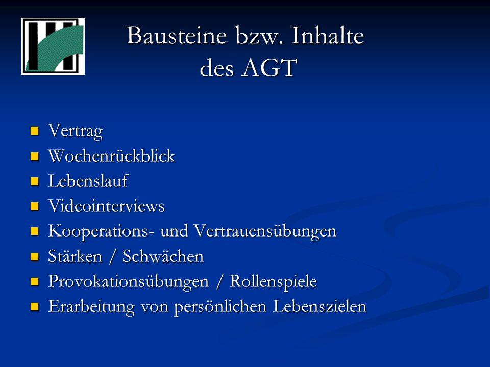Bausteine bzw. Inhalte des AGT