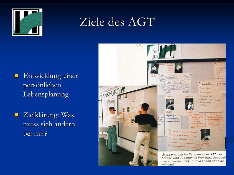 Ziele des AGT Entwicklung einer persönlichen Lebensplanung