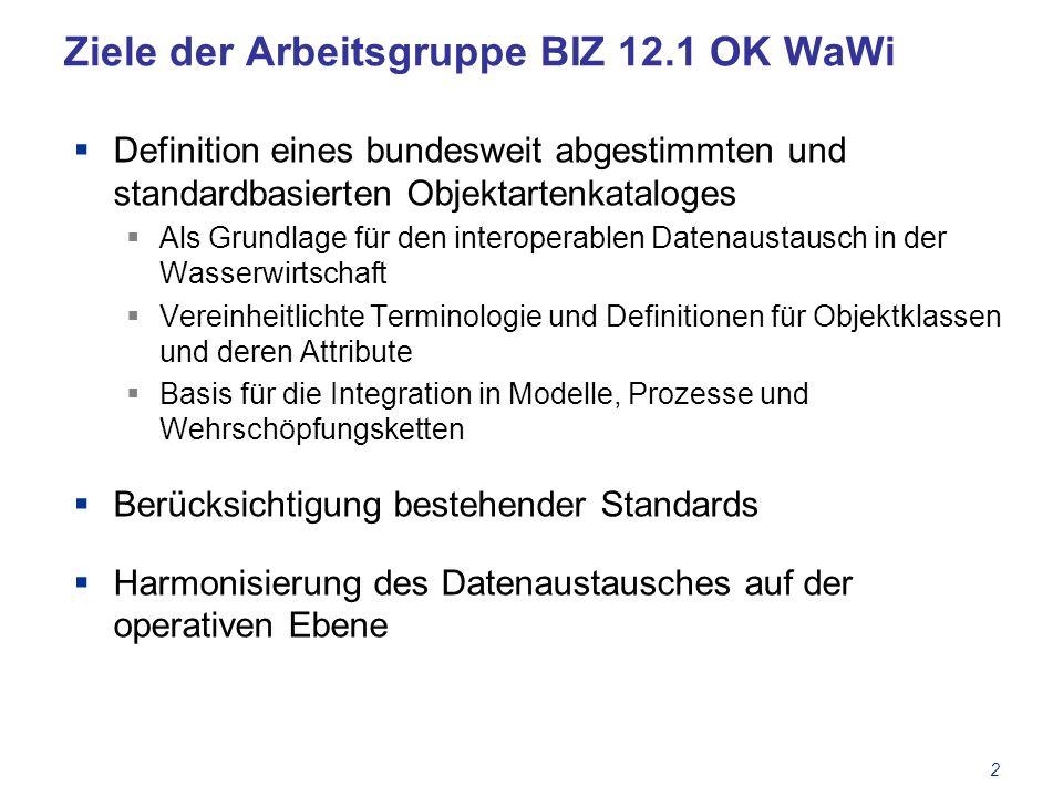 Ziele der Arbeitsgruppe BIZ 12.1 OK WaWi