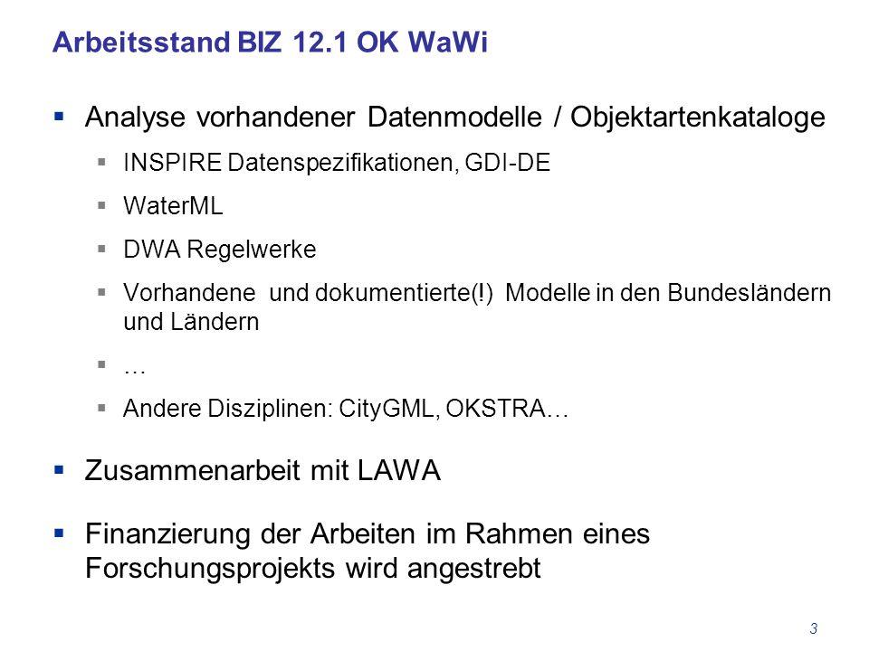 Arbeitsstand BIZ 12.1 OK WaWi