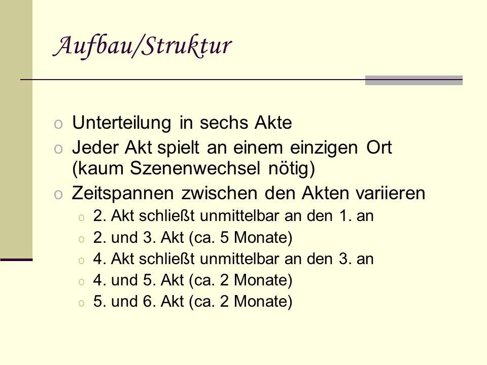 Aufbau/Struktur Unterteilung in sechs Akte