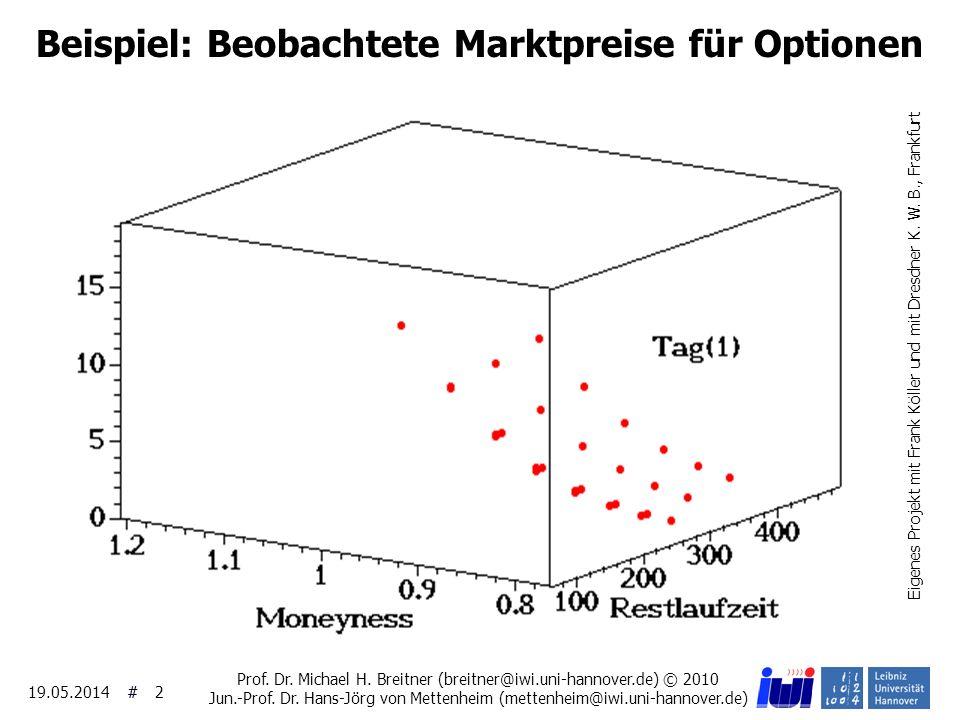 Beispiel: Beobachtete Marktpreise für Optionen