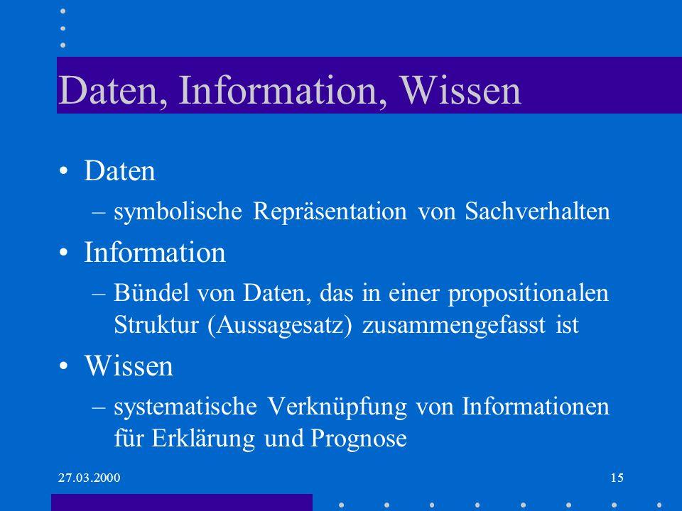 Daten, Information, Wissen