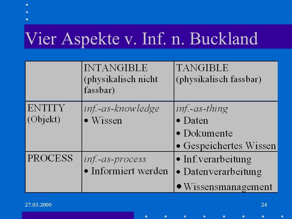 Vier Aspekte v. Inf. n. Buckland