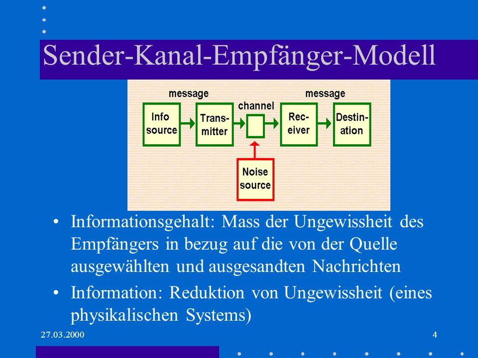 Sender-Kanal-Empfänger-Modell