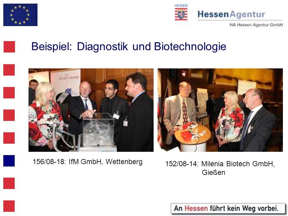 Beispiel: Diagnostik und Biotechnologie