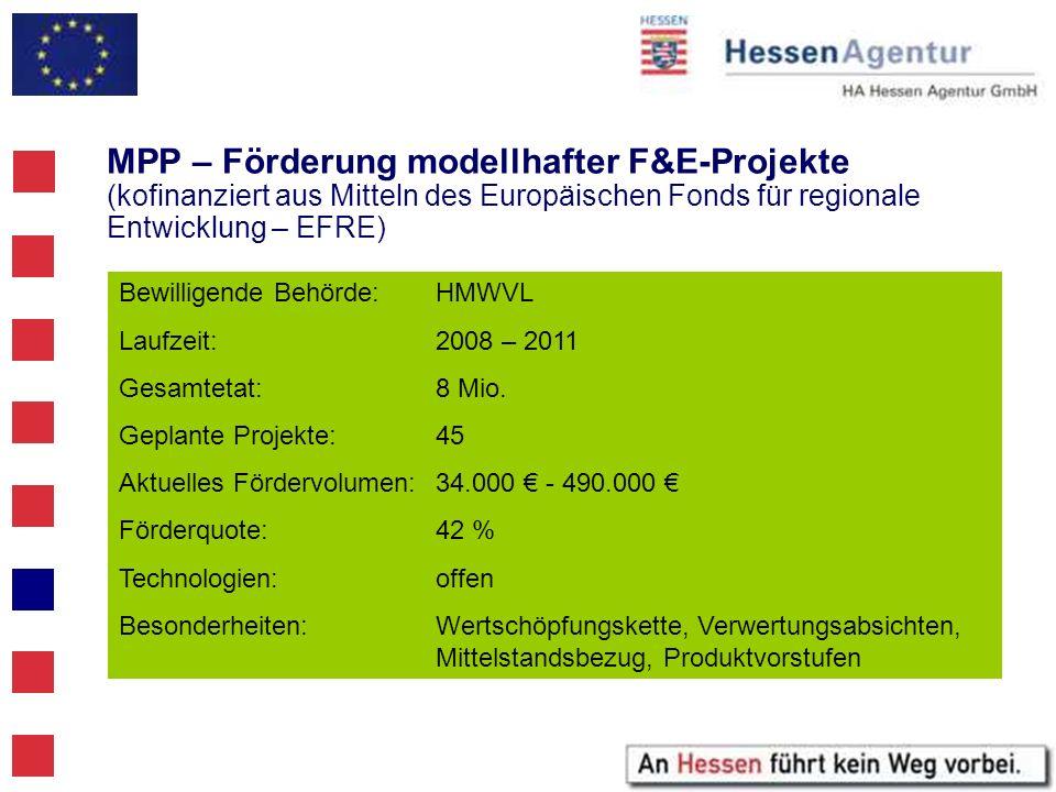 MPP – Förderung modellhafter F&E-Projekte (kofinanziert aus Mitteln des Europäischen Fonds für regionale Entwicklung – EFRE)