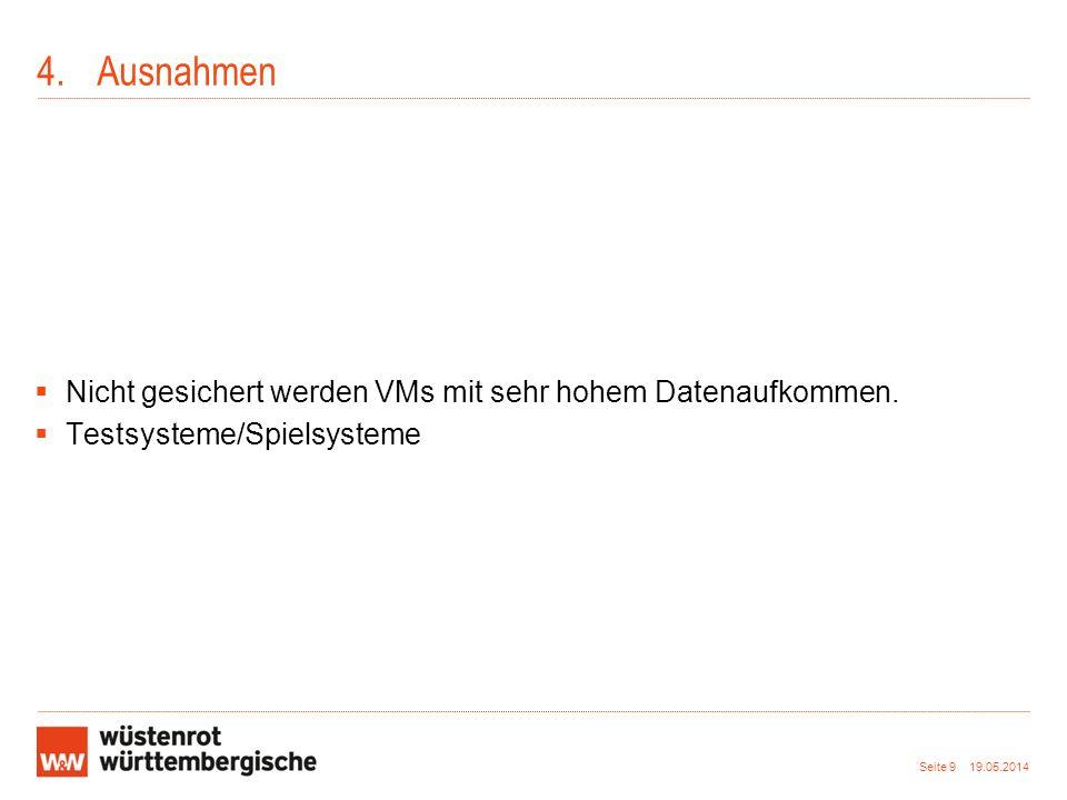 Ausnahmen Nicht gesichert werden VMs mit sehr hohem Datenaufkommen.