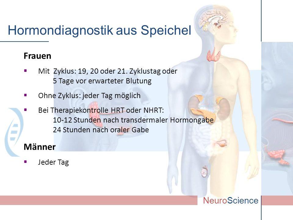 Hormondiagnostik aus Speichel