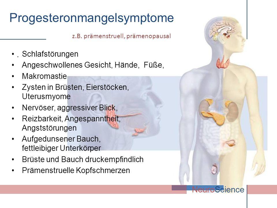 Progesteronmangelsymptome