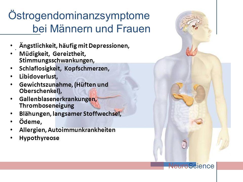 Östrogendominanzsymptome bei Männern und Frauen