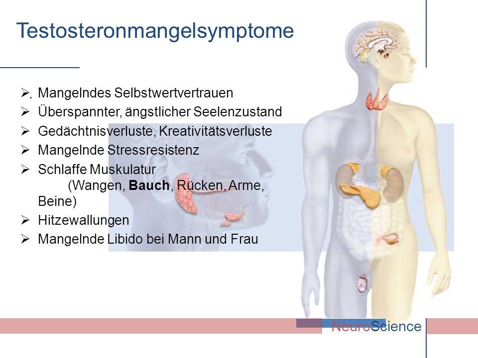 Testosteronmangelsymptome