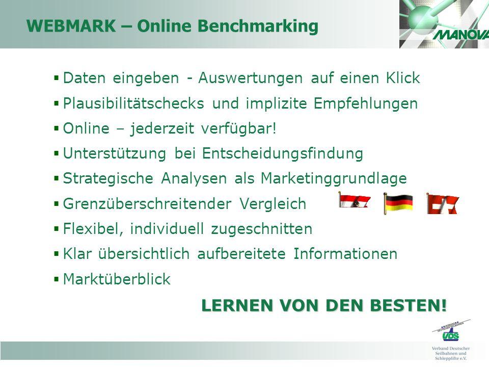WEBMARK – Online Benchmarking