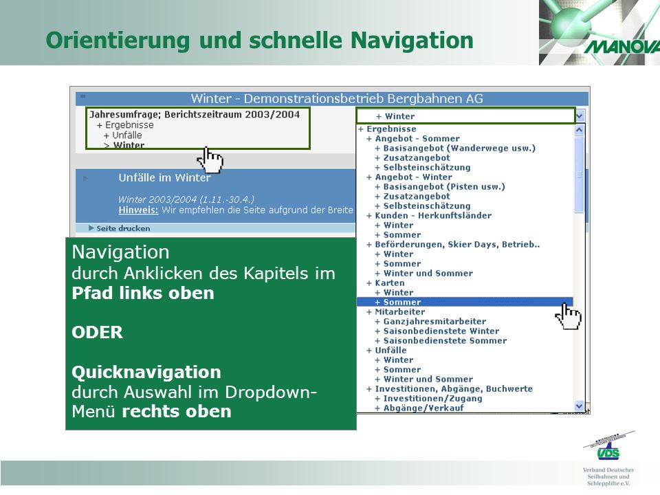 Orientierung und schnelle Navigation