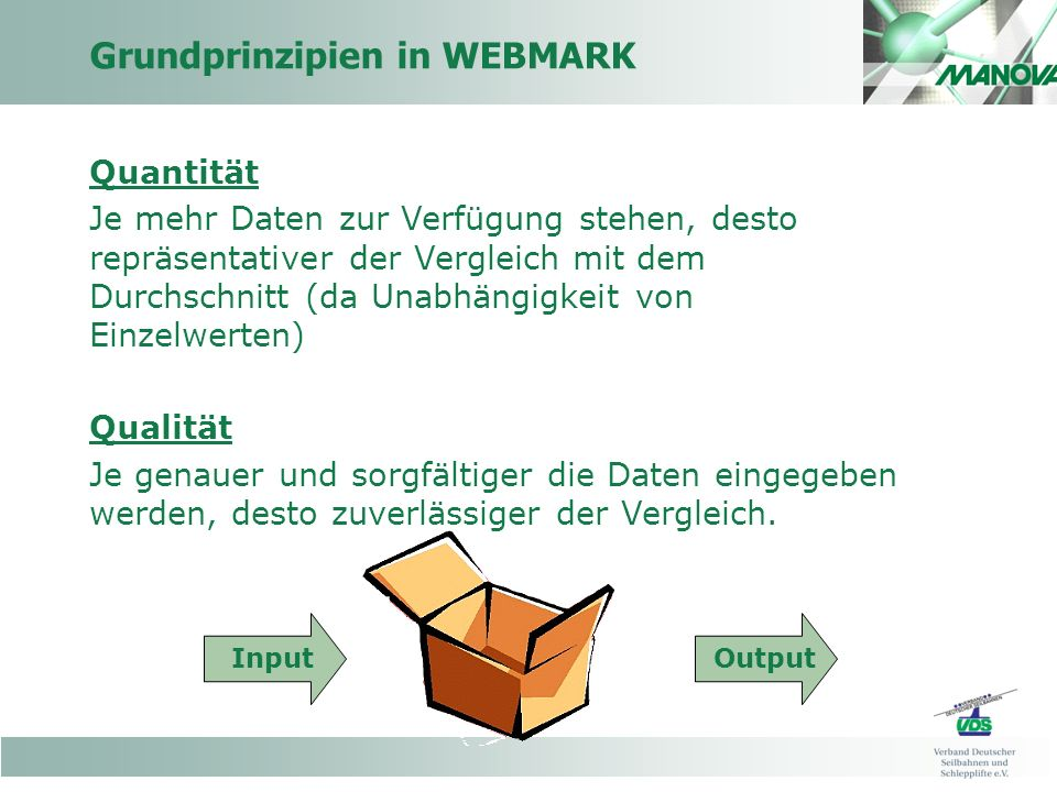 Grundprinzipien in WEBMARK