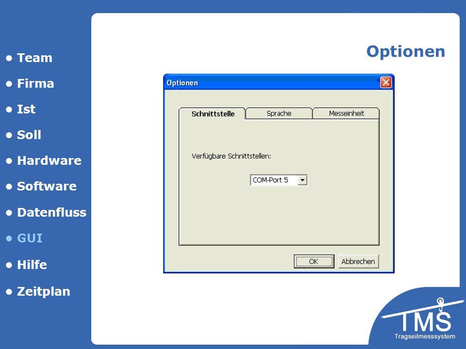 Optionen • Team • Firma • Ist • Soll • Hardware • Software