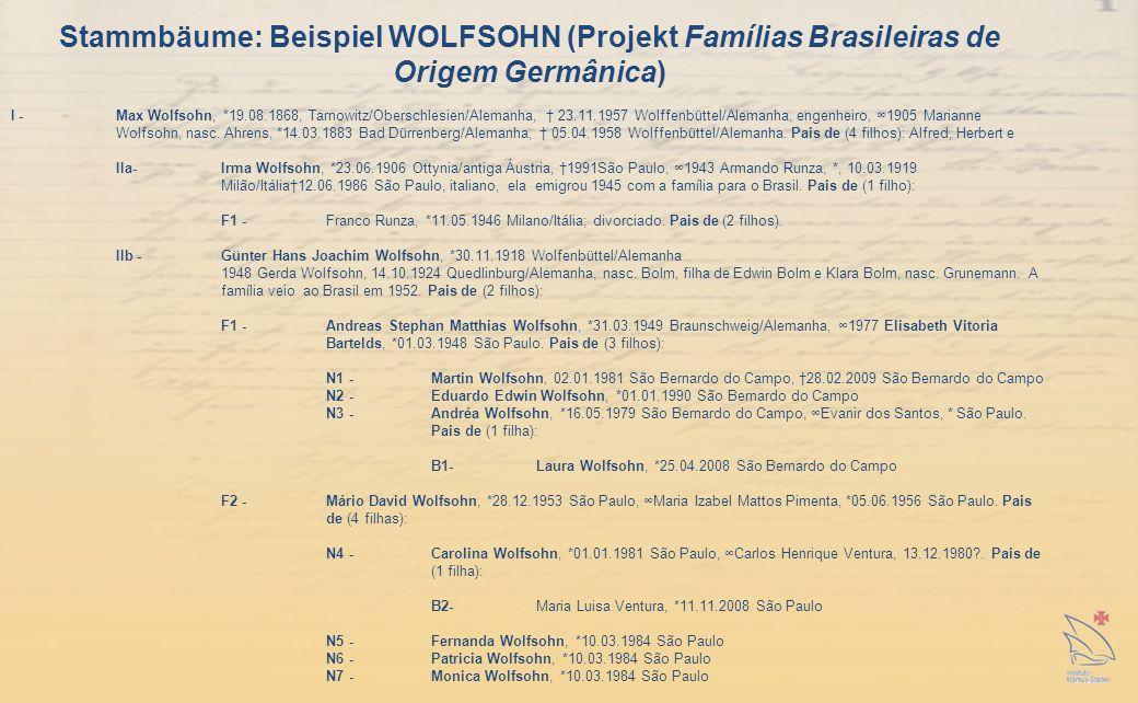 Stammbäume: Beispiel WOLFSOHN (Projekt Famílias Brasileiras de Origem Germânica)