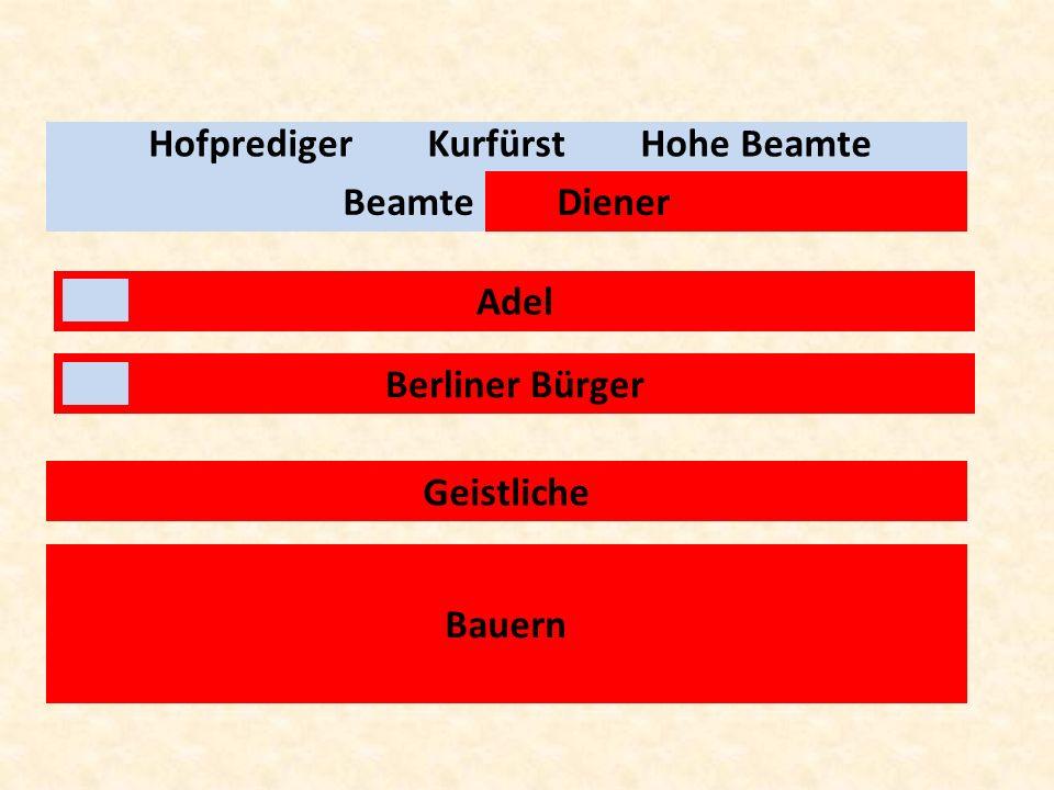 Hofprediger Kurfürst Hohe Beamte