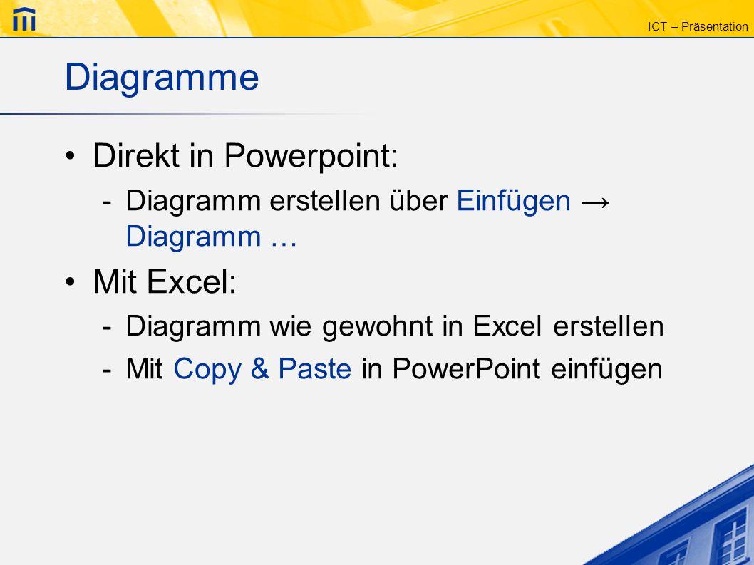 Diagramme Direkt in Powerpoint: Mit Excel: