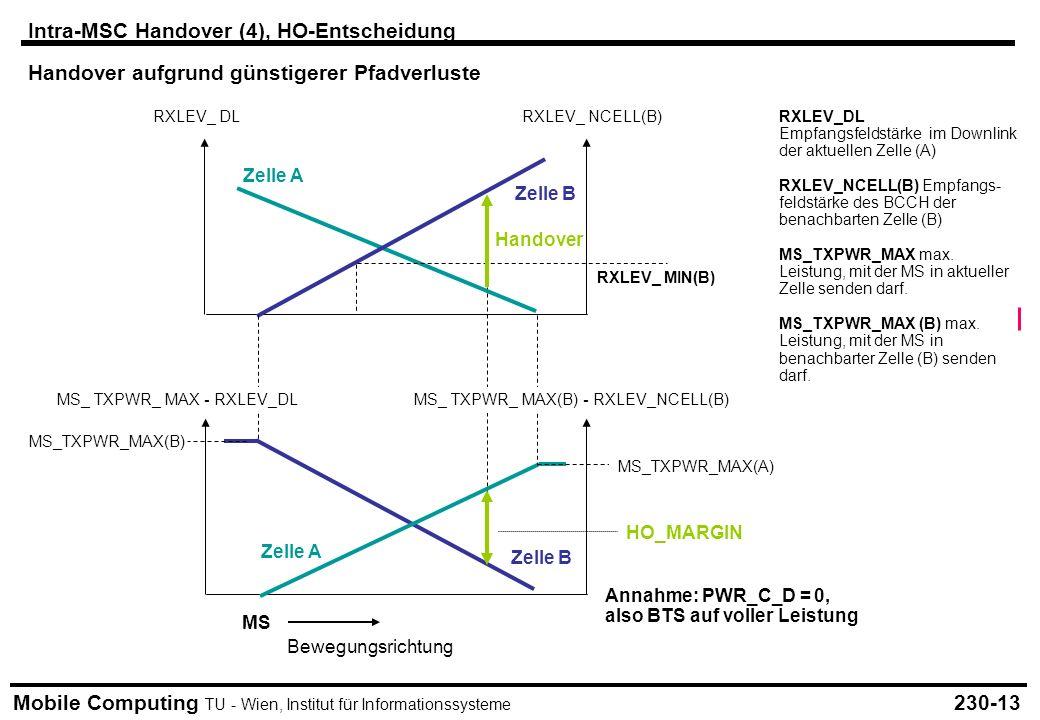 Intra-MSC Handover (4), HO-Entscheidung