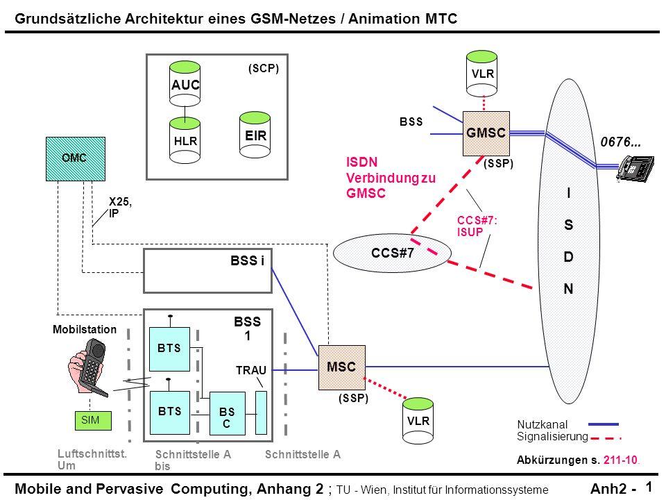Grundsätzliche Architektur eines GSM-Netzes / Animation MTC