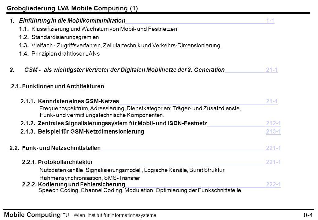 Grobgliederung LVA Mobile Computing (1)