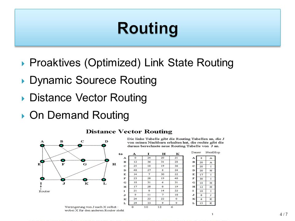 Routing Proaktives (Optimized) Link State Routing