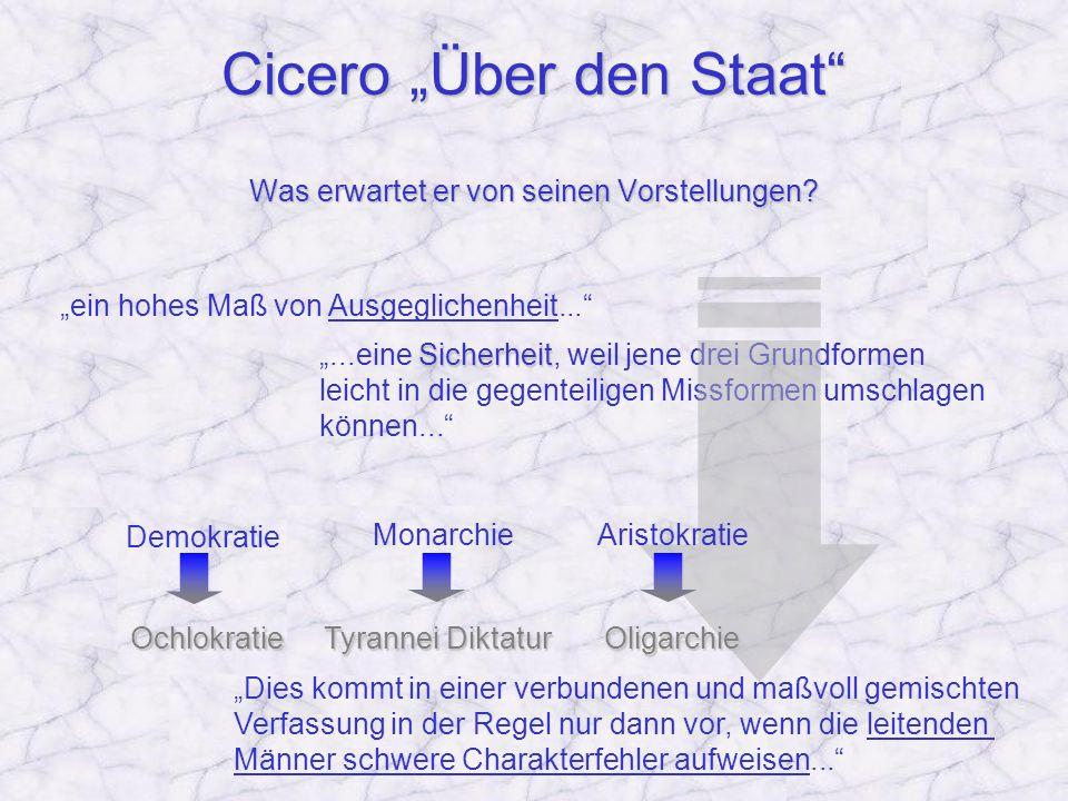 """Cicero """"Über den Staat Was erwartet er von seinen Vorstellungen"""