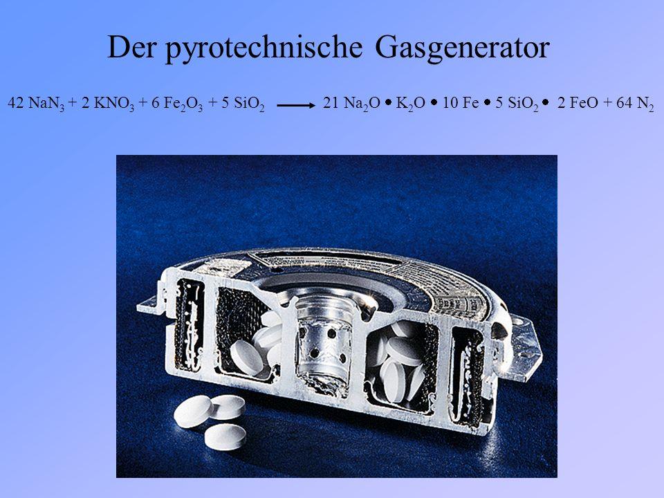 Der pyrotechnische Gasgenerator