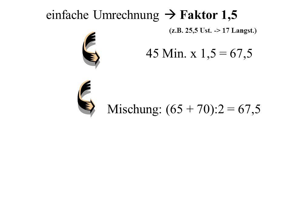einfache Umrechnung  Faktor 1,5 (z.B. 25,5 Ust. -> 17 Langst.)