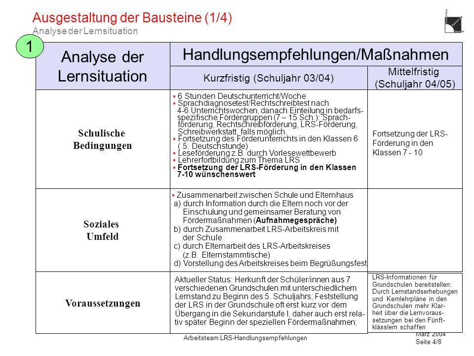 Analyse der Lernsituation Handlungsempfehlungen/Maßnahmen