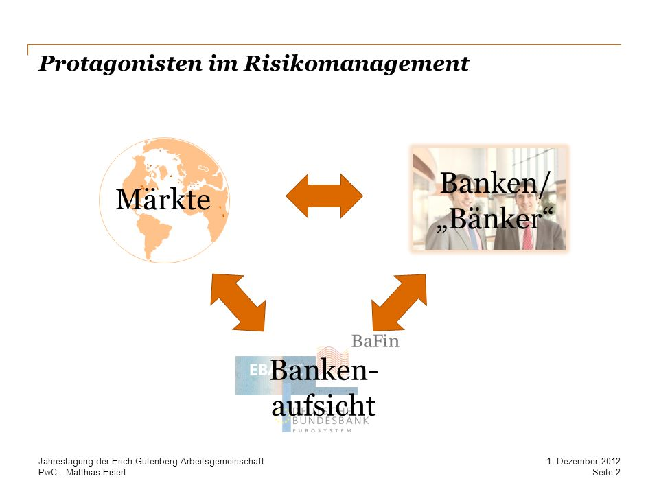 Protagonisten im Risikomanagement